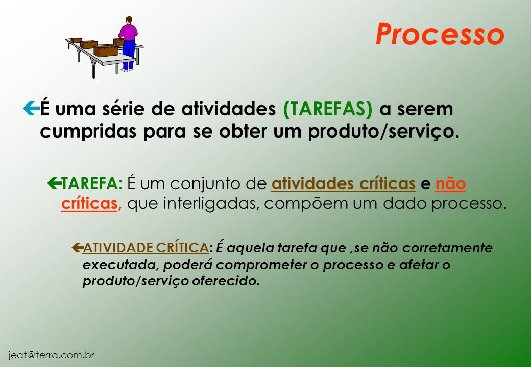 Processo É uma série de atividades (TAREFAS) a serem cumpridas para se obter um produto/serviço.
