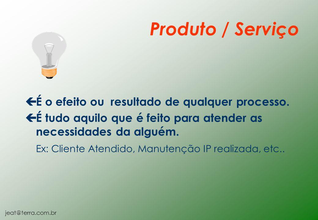 Produto / Serviço É o efeito ou resultado de qualquer processo.