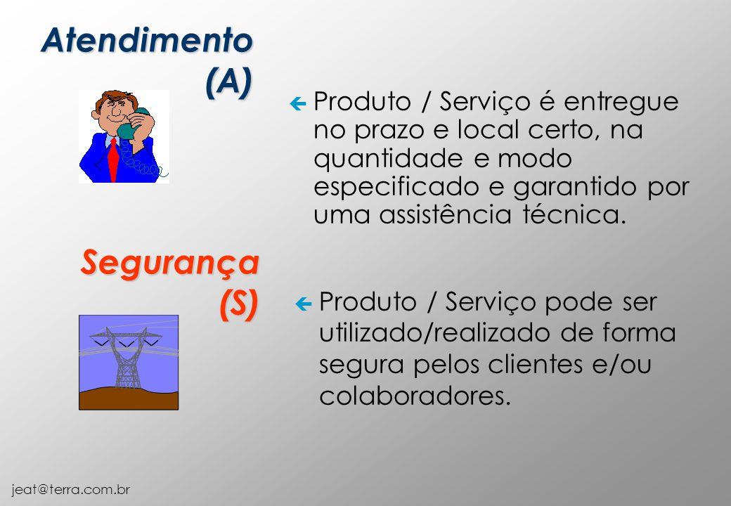 Atendimento (A) Segurança (S)