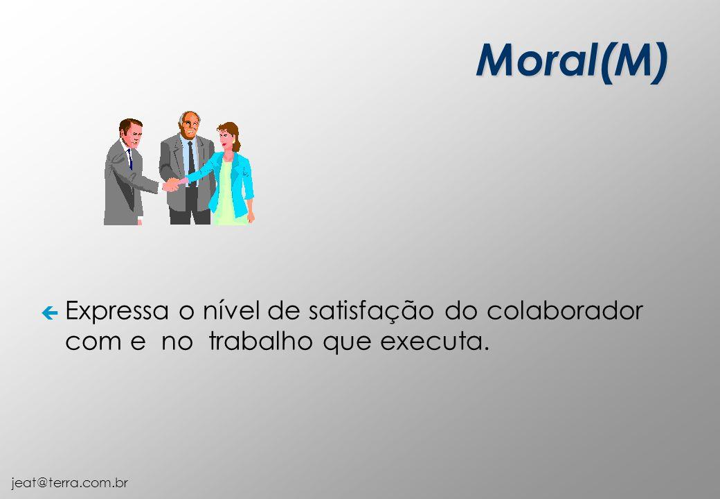 Moral(M) Expressa o nível de satisfação do colaborador com e no trabalho que executa.