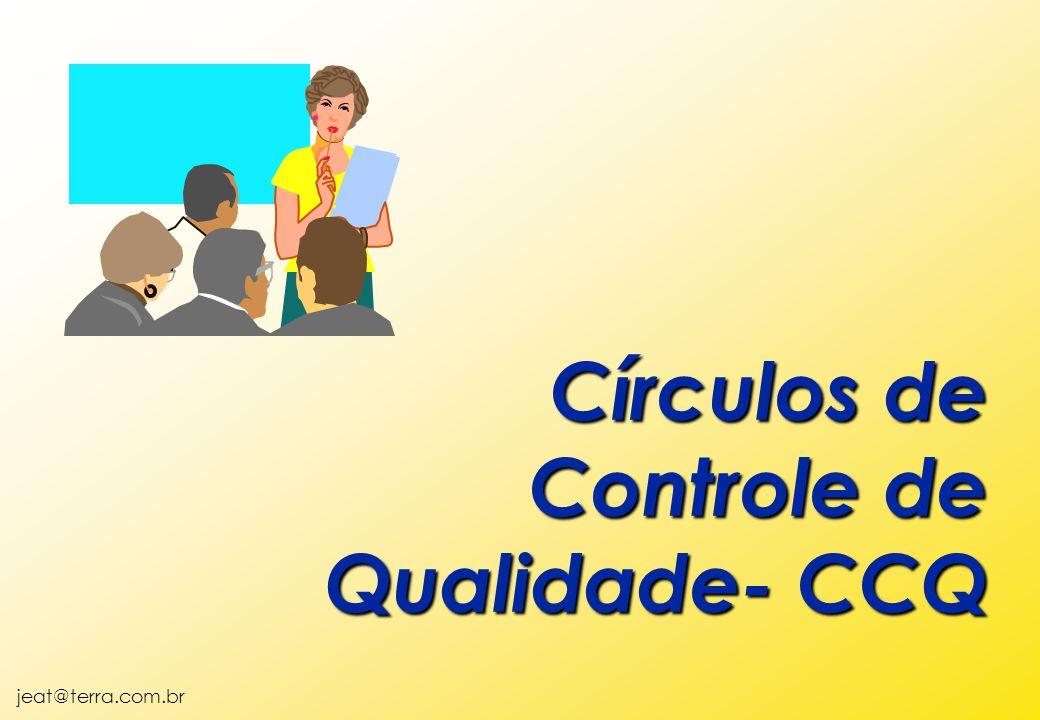 Círculos de Controle de Qualidade- CCQ