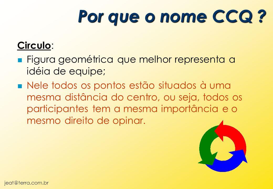 Por que o nome CCQ Circulo: