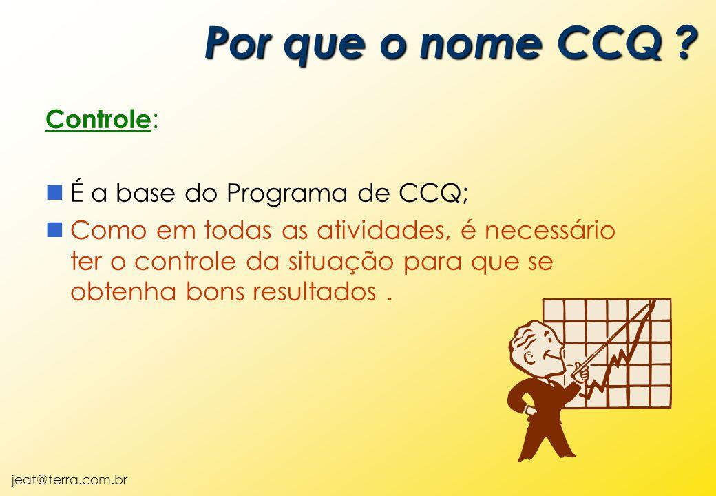 Por que o nome CCQ Controle: É a base do Programa de CCQ;