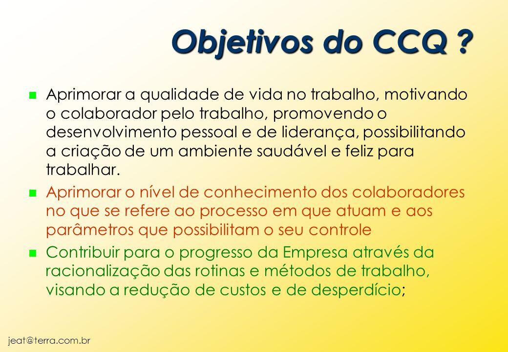 Objetivos do CCQ