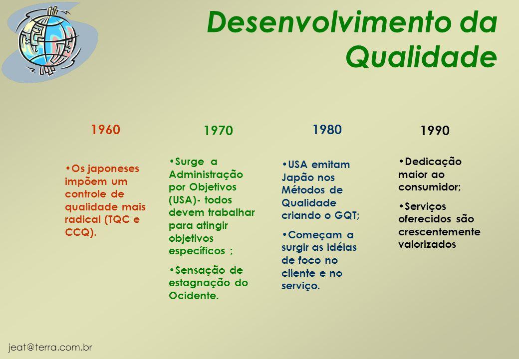 Desenvolvimento da Qualidade