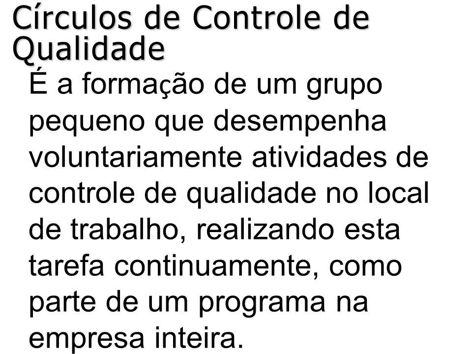 Círculos de Controle de Qualidade
