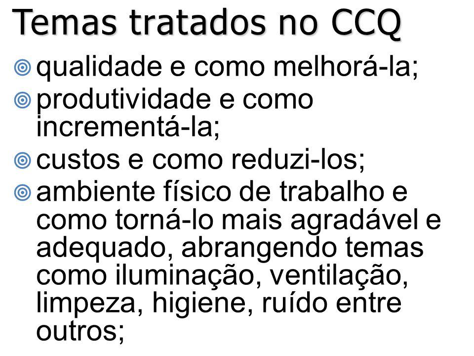 Temas tratados no CCQ qualidade e como melhorá-la;
