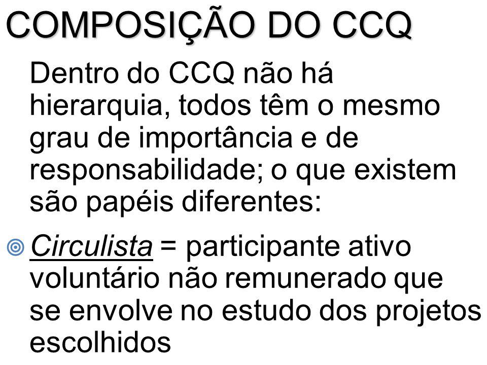 COMPOSIÇÃO DO CCQ