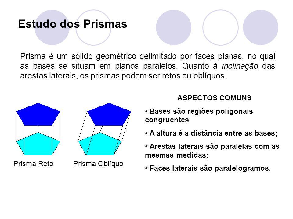 Estudo dos Prismas