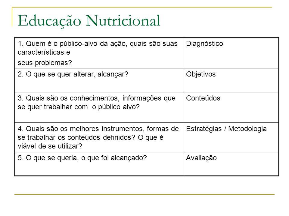 Educação Nutricional 1. Quem é o público-alvo da ação, quais são suas características e. seus problemas