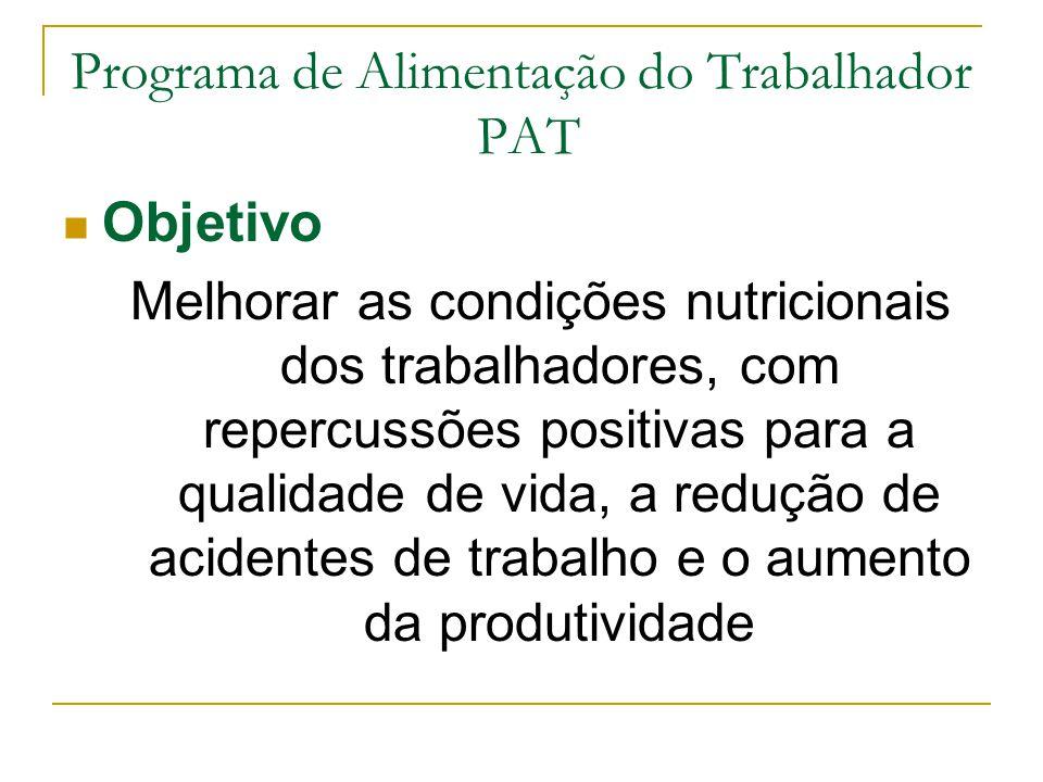 Programa de Alimentação do Trabalhador PAT