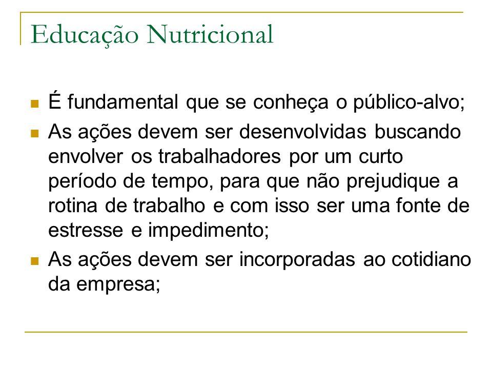 Educação Nutricional É fundamental que se conheça o público-alvo;