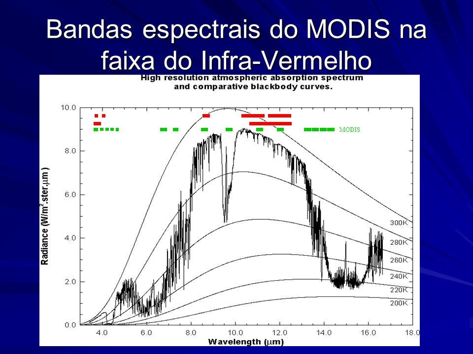 Bandas espectrais do MODIS na faixa do Infra-Vermelho