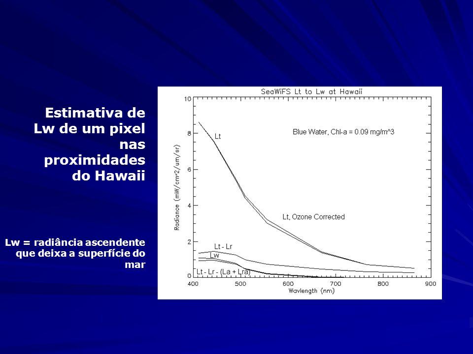 Estimativa de Lw de um pixel nas proximidades do Hawaii