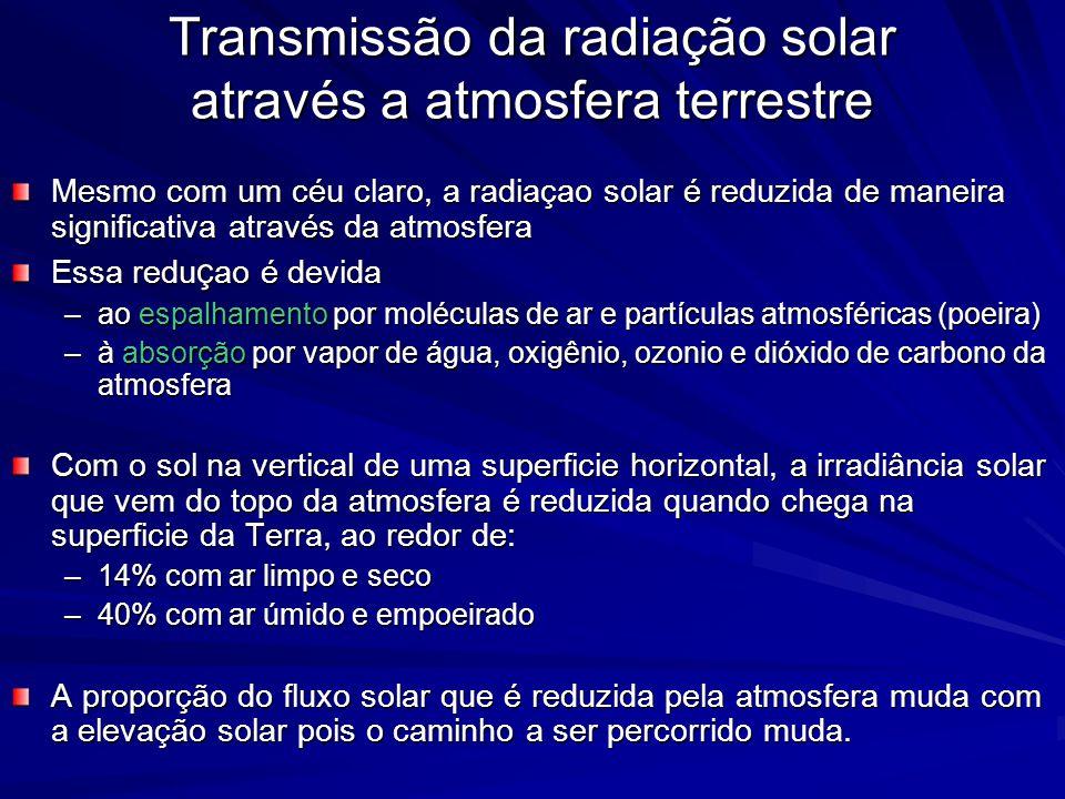 Transmissão da radiação solar através a atmosfera terrestre