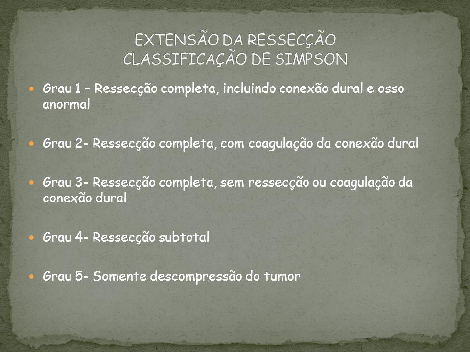 EXTENSÃO DA RESSECÇÃO CLASSIFICAÇÃO DE SIMPSON