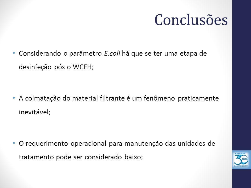 Conclusões Considerando o parâmetro E.coli há que se ter uma etapa de desinfeção pós o WCFH;