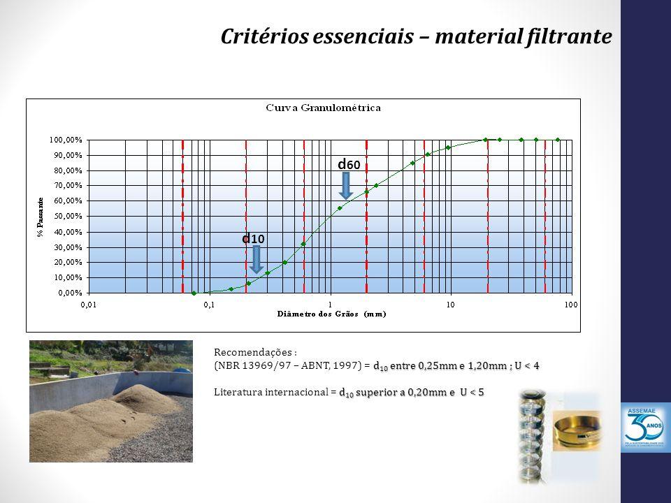 Critérios essenciais – material filtrante