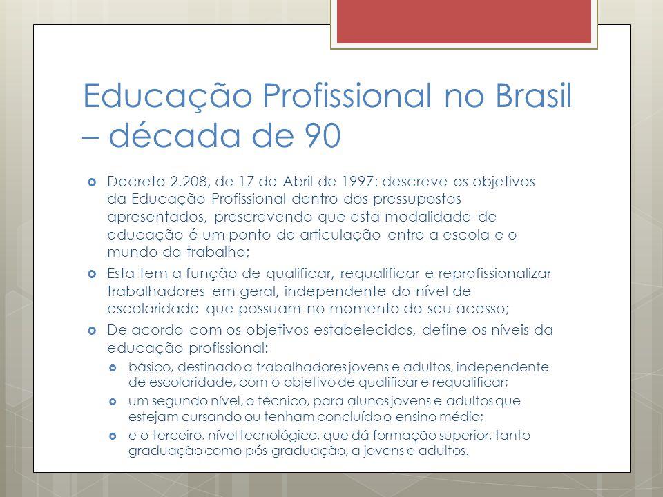 Educação Profissional no Brasil – década de 90
