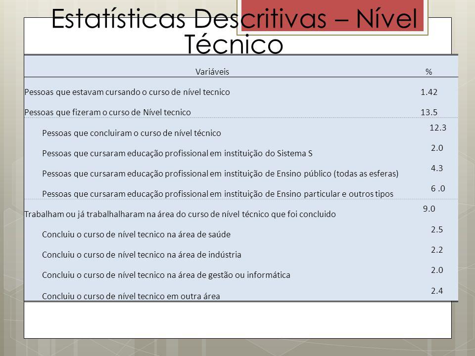 Estatísticas Descritivas – Nível Técnico