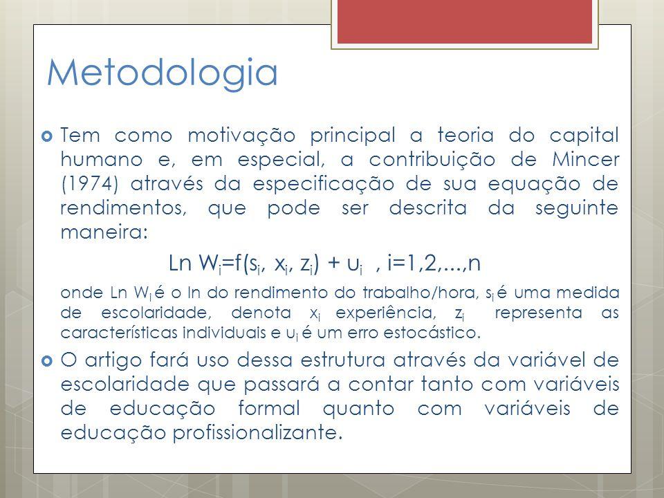 Metodologia Ln Wi=f(si, xi, zi) + ui , i=1,2,...,n