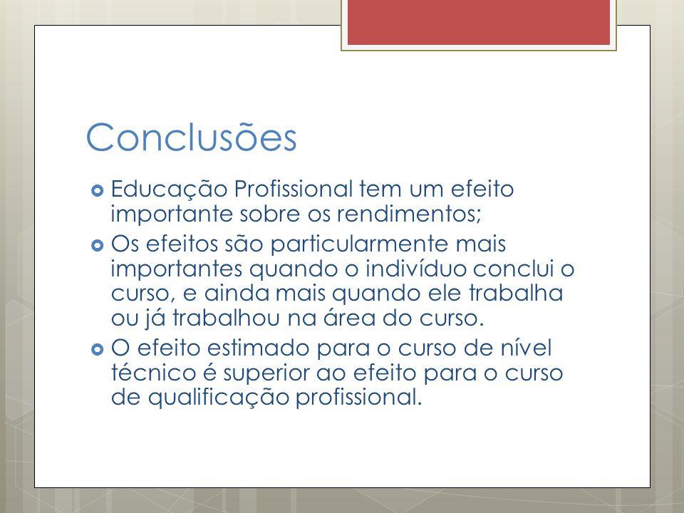 Conclusões Educação Profissional tem um efeito importante sobre os rendimentos;