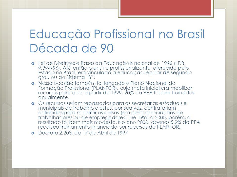 Educação Profissional no Brasil Década de 90