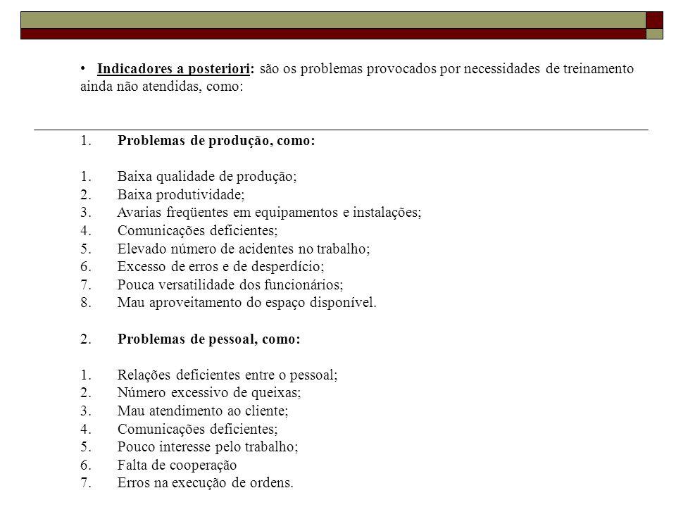 Indicadores a posteriori: são os problemas provocados por necessidades de treinamento ainda não atendidas, como: