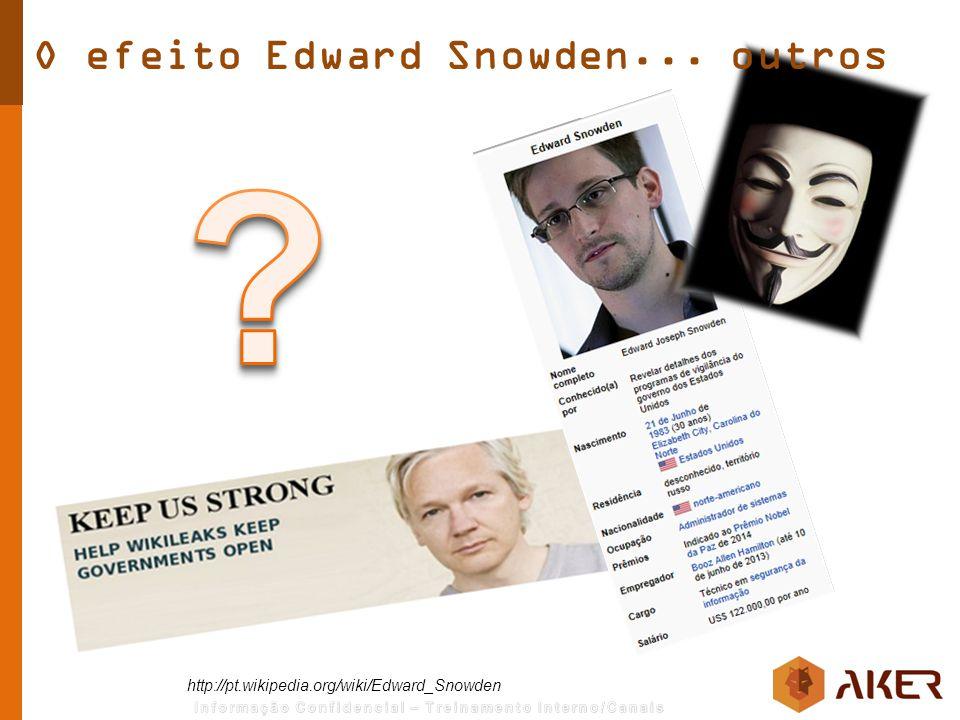 O efeito Edward Snowden... outros