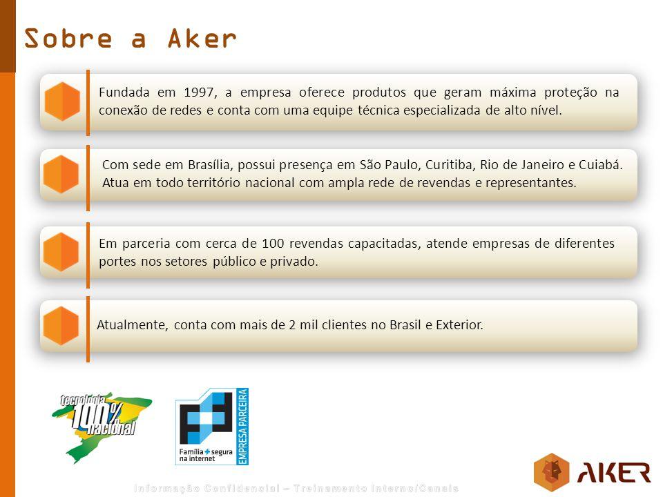 Sobre a Aker