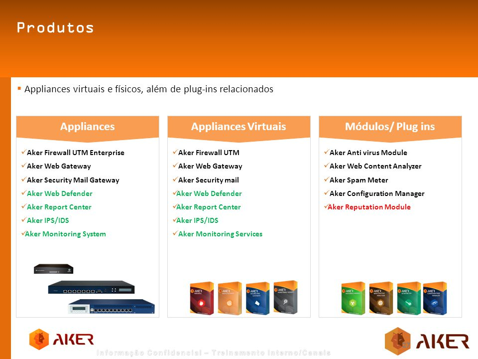 Produtos Appliances Appliances Virtuais Módulos/ Plug ins