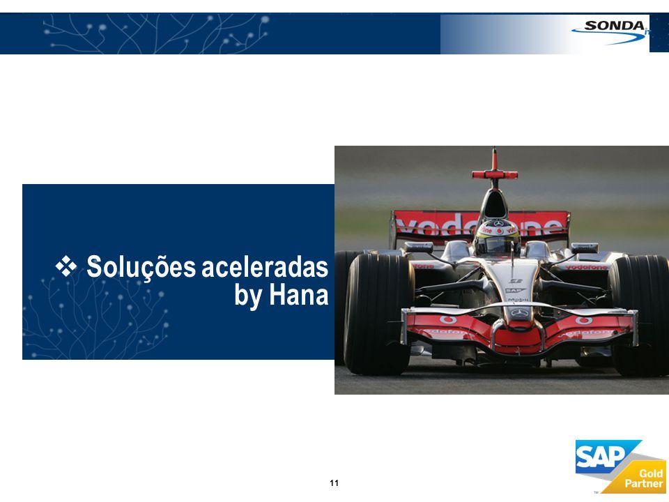 Soluções aceleradas by Hana