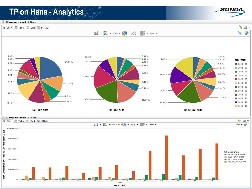 TP on Hana - Analytics 23