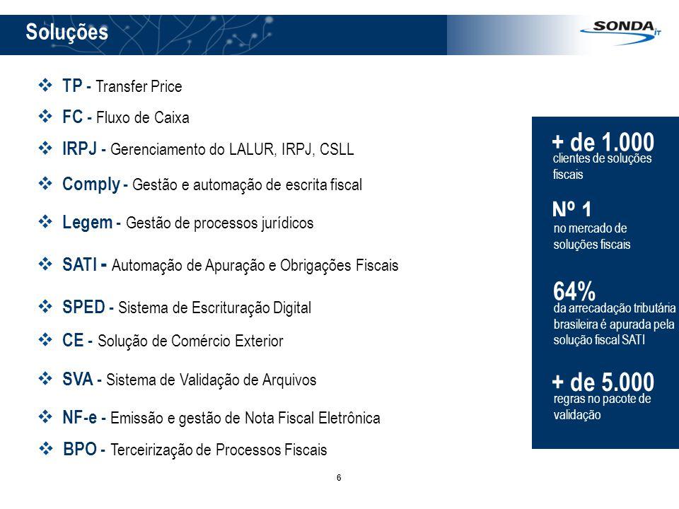+ de 1.000 Nº 1 64% + de 5.000 Soluções TP - Transfer Price