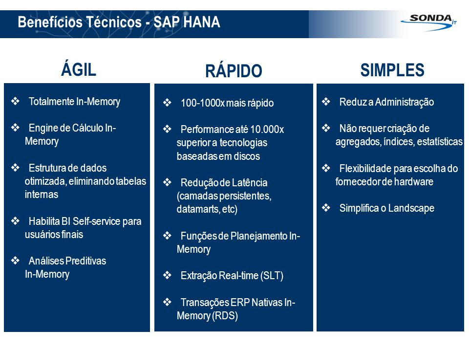 ÁGIL RÁPIDO SIMPLES Benefícios Técnicos - SAP HANA