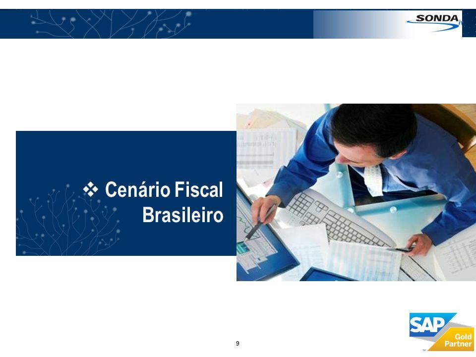 Cenário Fiscal Brasileiro
