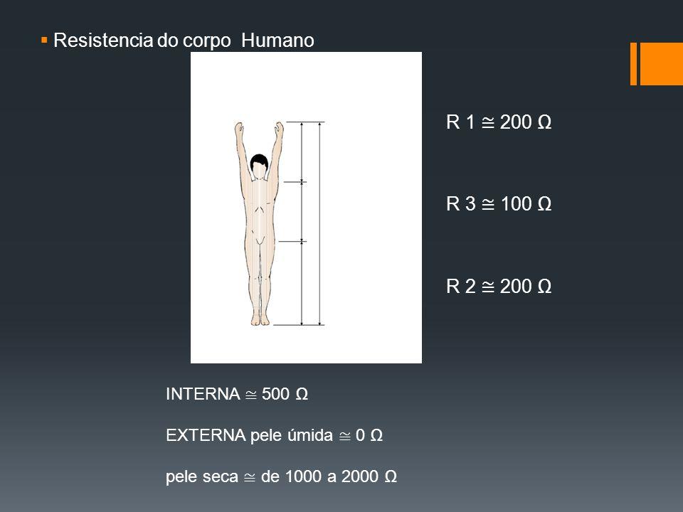 Resistencia do corpo Humano