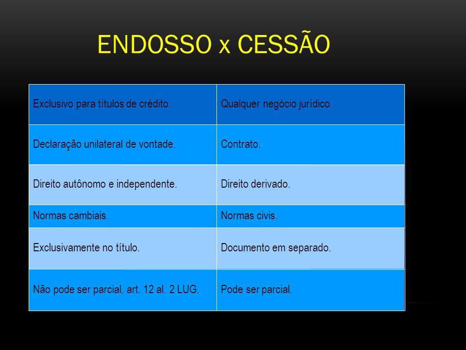 ENDOSSO x CESSÃO Exclusivo para títulos de crédito.