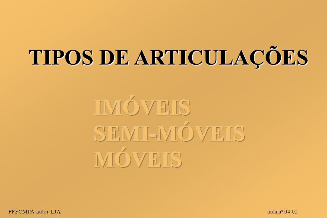 TIPOS DE ARTICULAÇÕES IMÓVEIS SEMI-MÓVEIS MÓVEIS