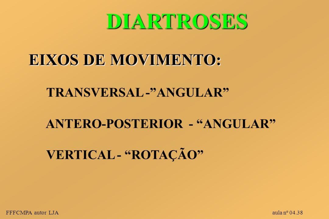 DIARTROSES EIXOS DE MOVIMENTO: TRANSVERSAL - ANGULAR