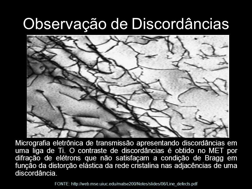 Observação de Discordâncias