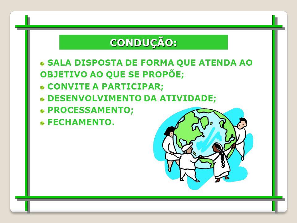 CONDUÇÃO: SALA DISPOSTA DE FORMA QUE ATENDA AO OBJETIVO AO QUE SE PROPÕE; CONVITE A PARTICIPAR; DESENVOLVIMENTO DA ATIVIDADE;