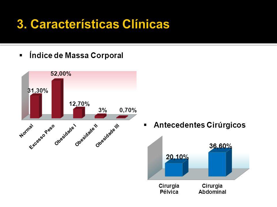 3. Características Clínicas