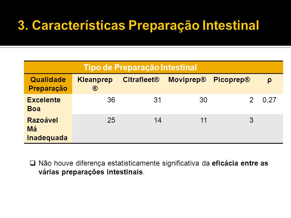 3. Características Preparação Intestinal