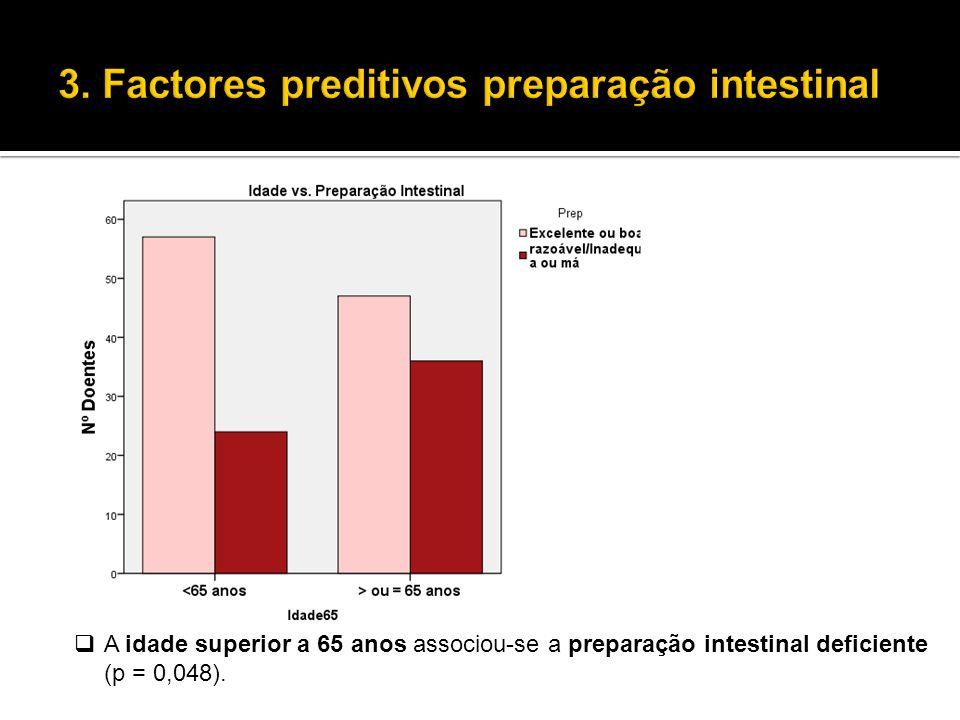 3. Factores preditivos preparação intestinal