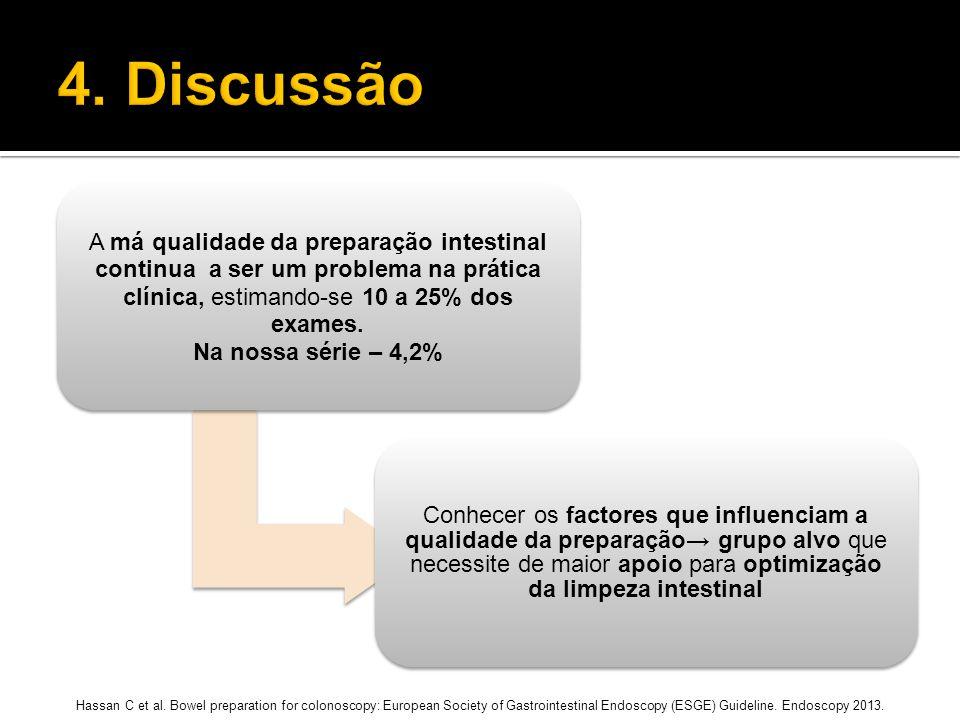 4. Discussão A má qualidade da preparação intestinal continua a ser um problema na prática clínica, estimando-se 10 a 25% dos exames.