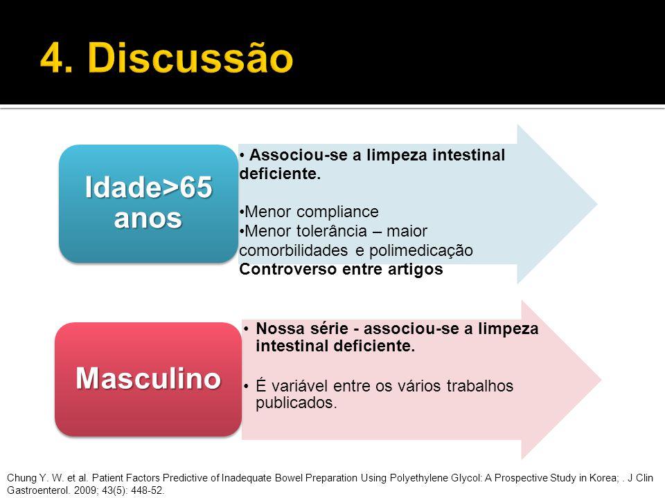 4. Discussão Idade>65 anos Masculino