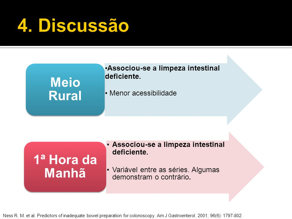 4. Discussão Meio Rural 1ª Hora da Manhã
