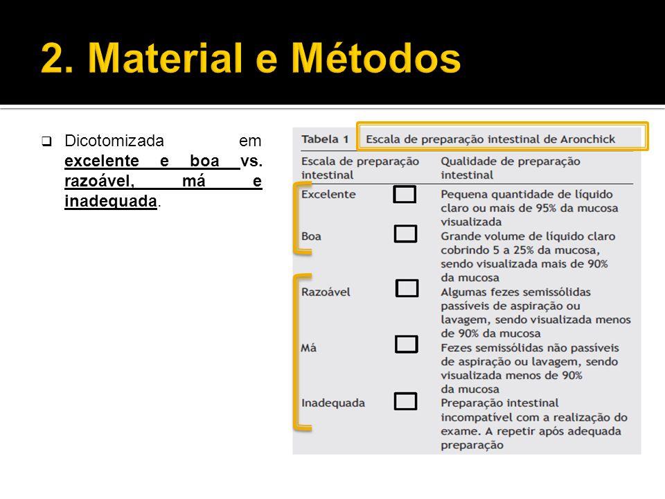 2. Material e Métodos Dicotomizada em excelente e boa vs. razoável, má e inadequada.