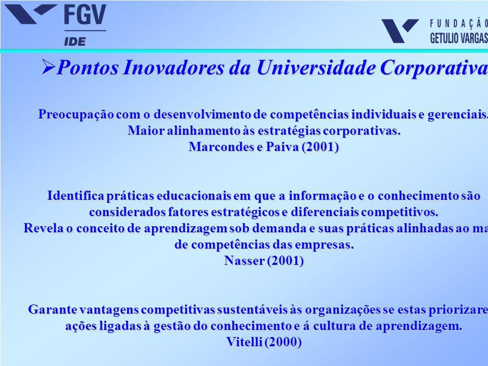 Pontos Inovadores da Universidade Corporativa